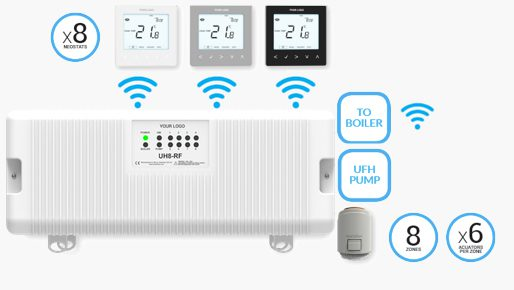 Heatmiser Neo - Wireless System